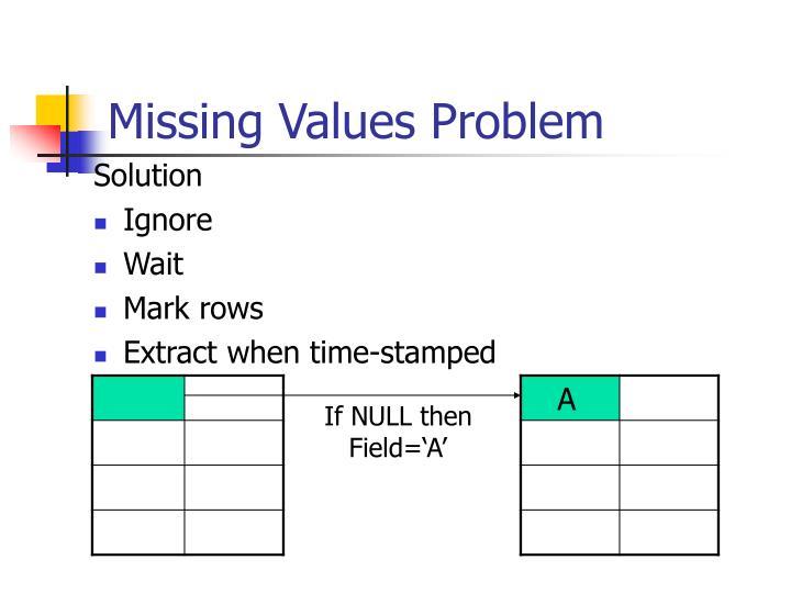 Missing Values Problem