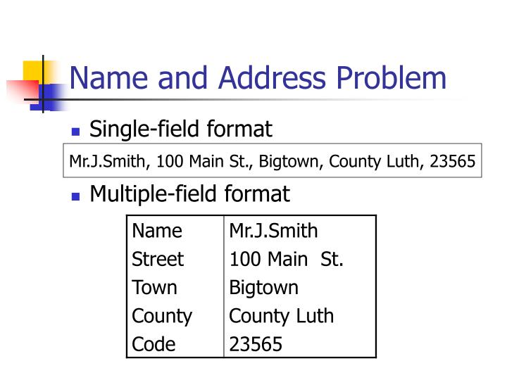 Name and Address Problem