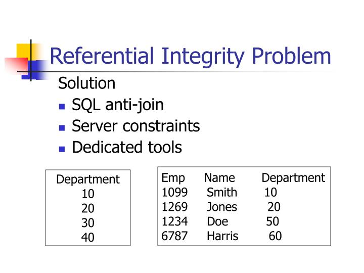 Referential Integrity Problem