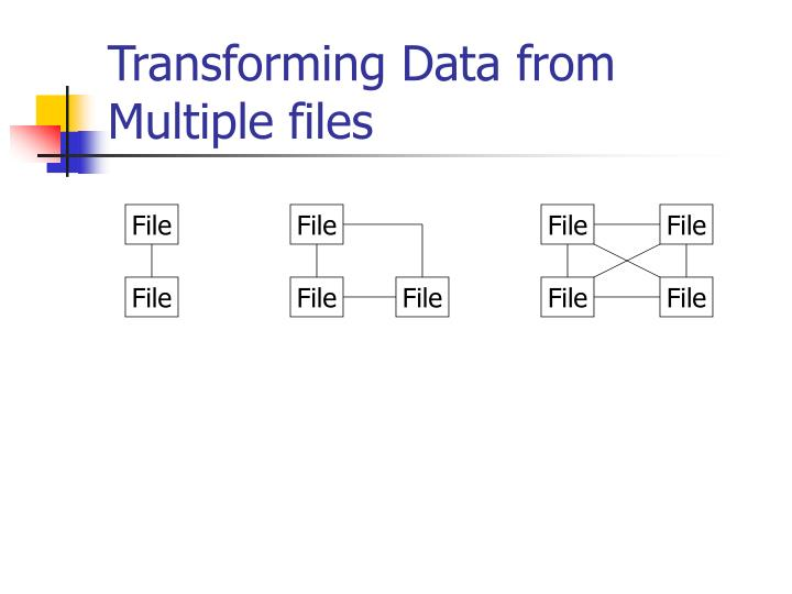 Transforming Data from Multiple files
