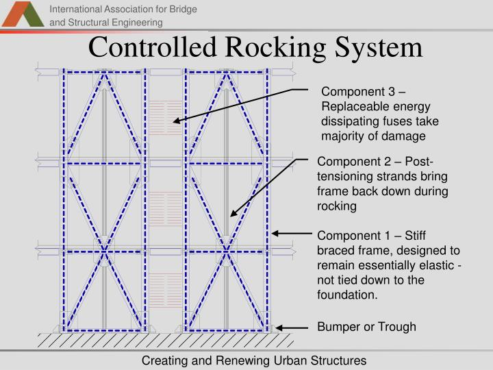 Controlled Rocking System