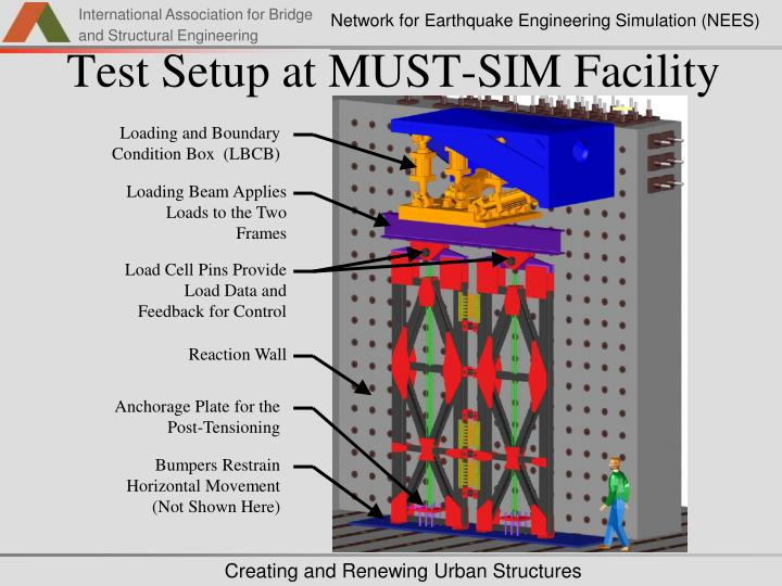 Network for Earthquake Engineering Simulation (NEES)