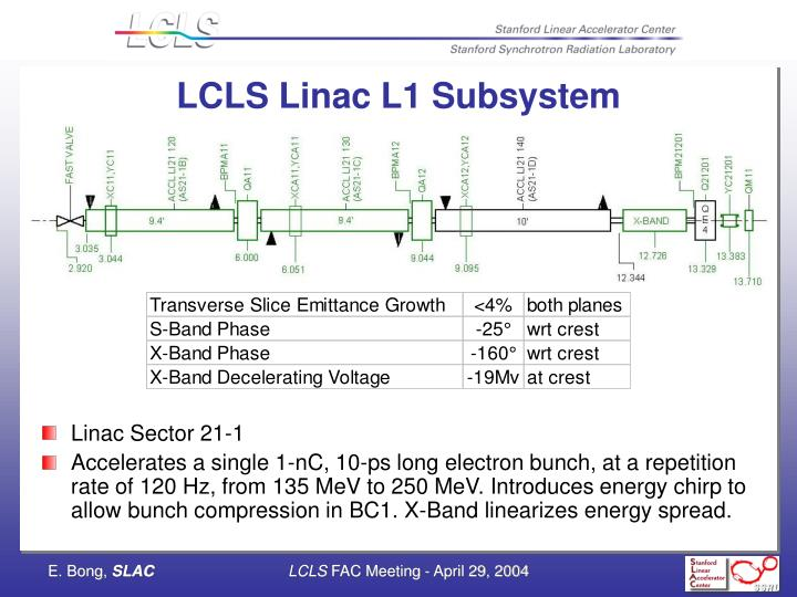 LCLS Linac L1 Subsystem