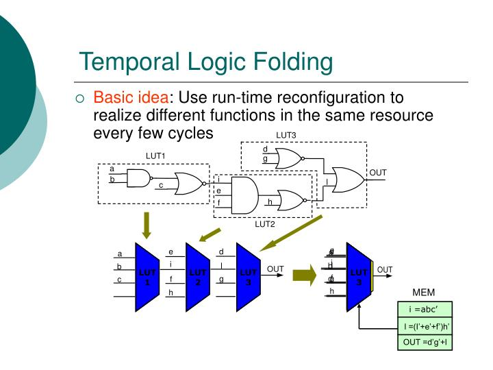 Temporal Logic Folding