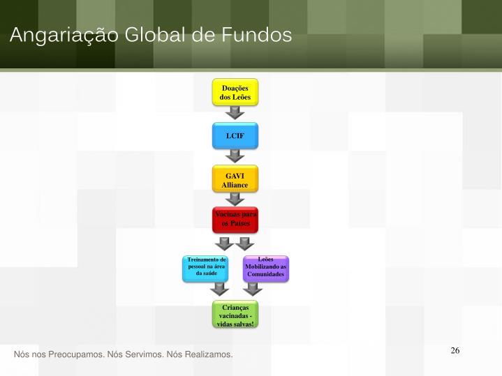 Angariação Global de Fundos