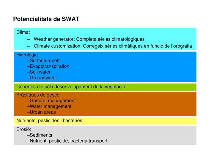 Potencialitats de SWAT