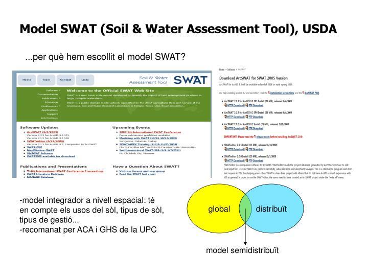 Model SWAT (Soil & Water Assessment Tool), USDA