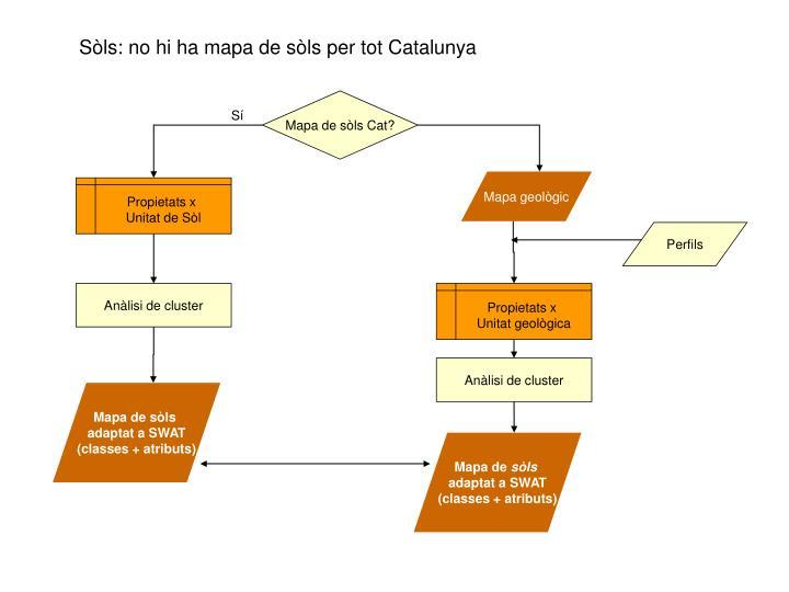 Sòls: no hi ha mapa de sòls per tot Catalunya