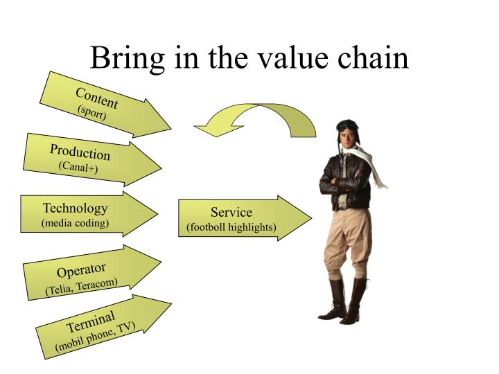 Bring in the value chain