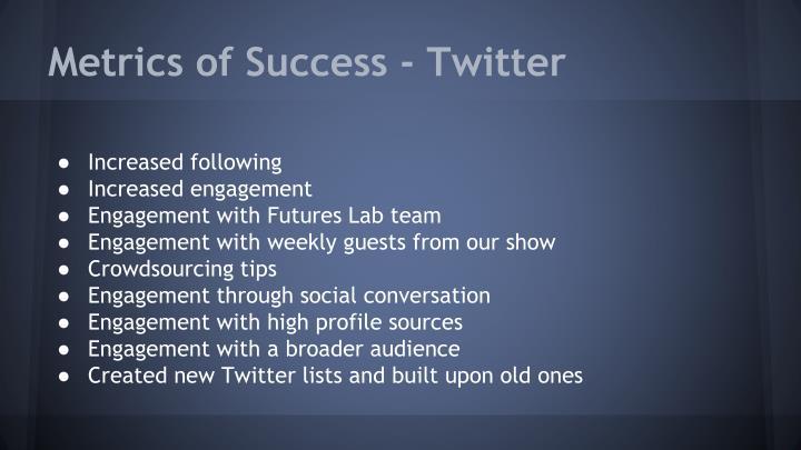 Metrics of Success - Twitter