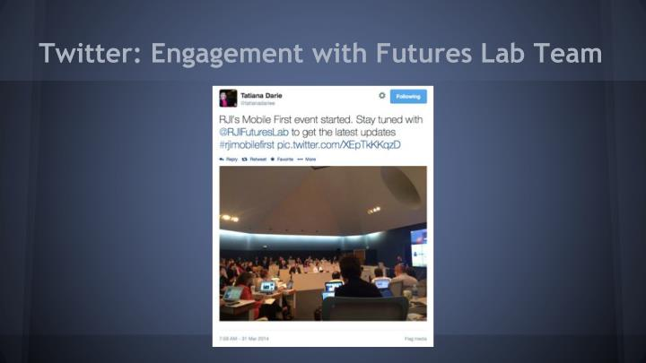 Twitter: Engagement with Futures Lab Team