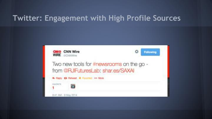 Twitter: Engagement with High Profile Sources