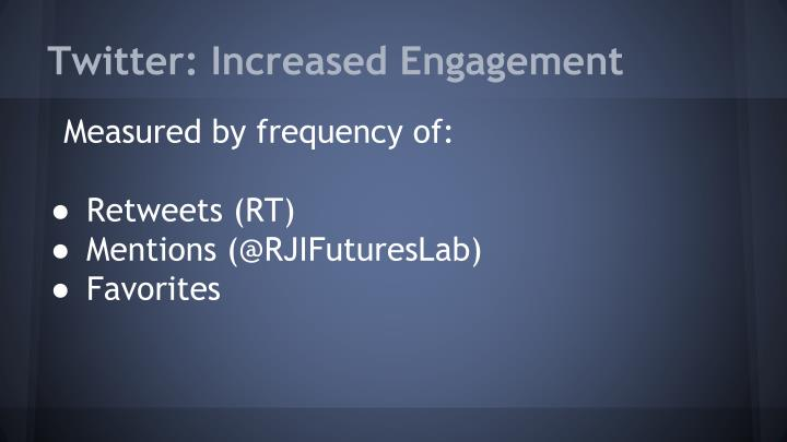 Twitter: Increased Engagement