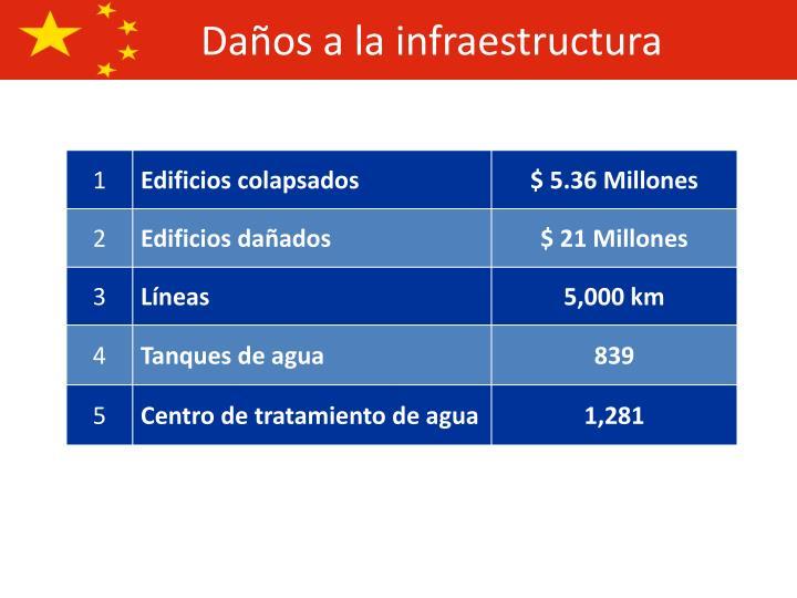 Daños a la infraestructura