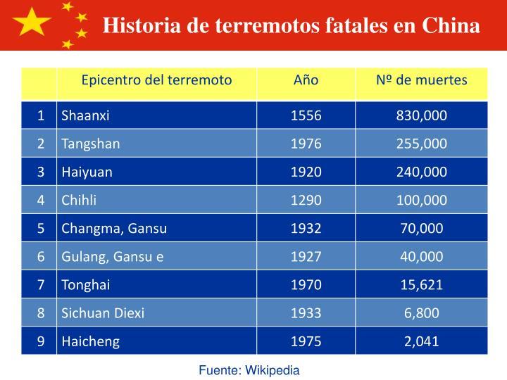 Historia de terremotos fatales en China