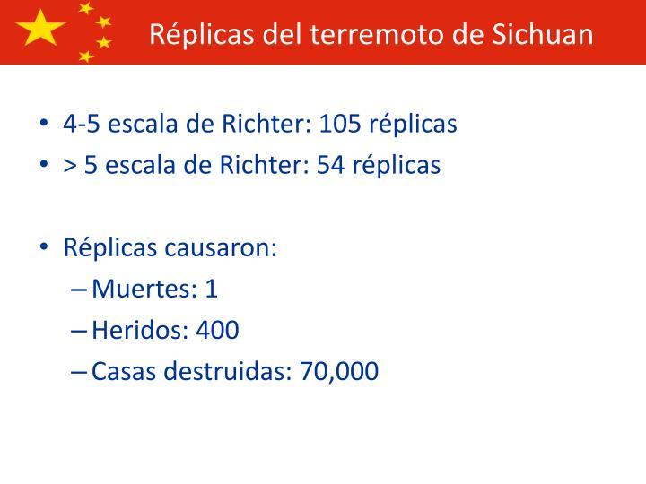 Réplicas del terremoto de Sichuan