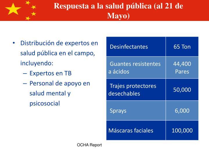 Distribución de expertos en salud pública en el campo, incluyendo: