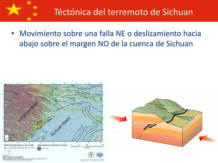 Téctónica del terremoto de Sichuan