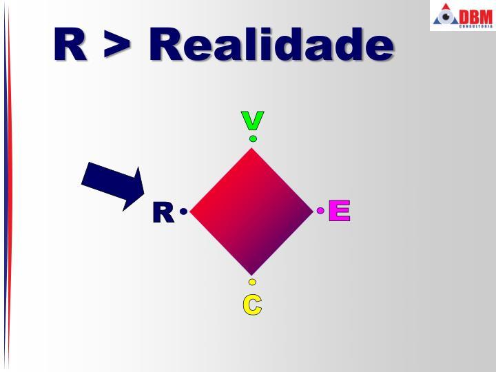 R > Realidade