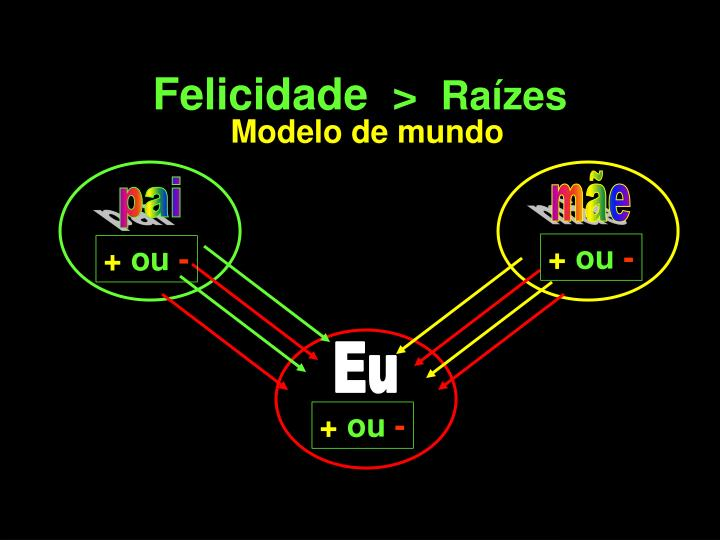Felicidade  >