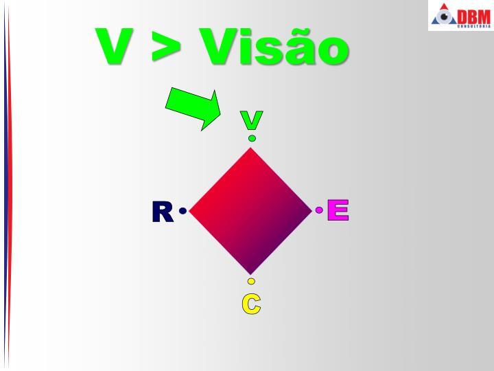 V > Visão