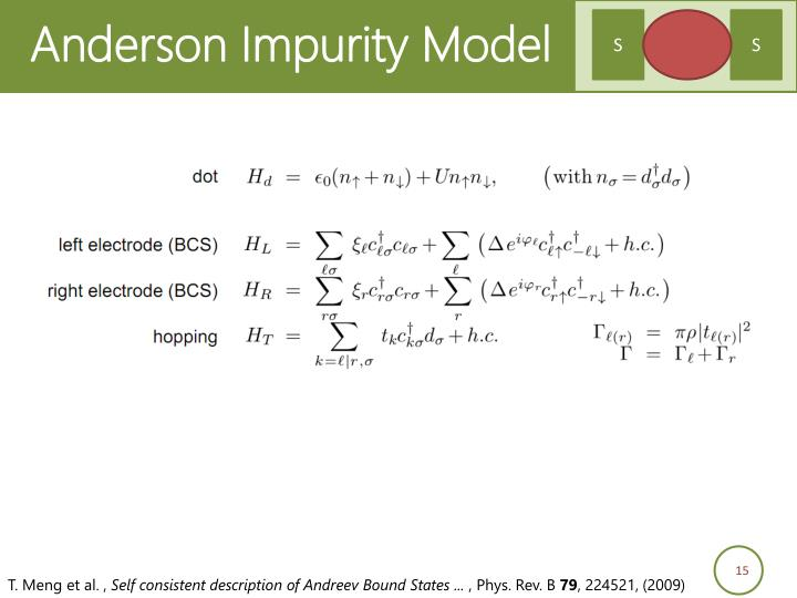 Anderson Impurity Model
