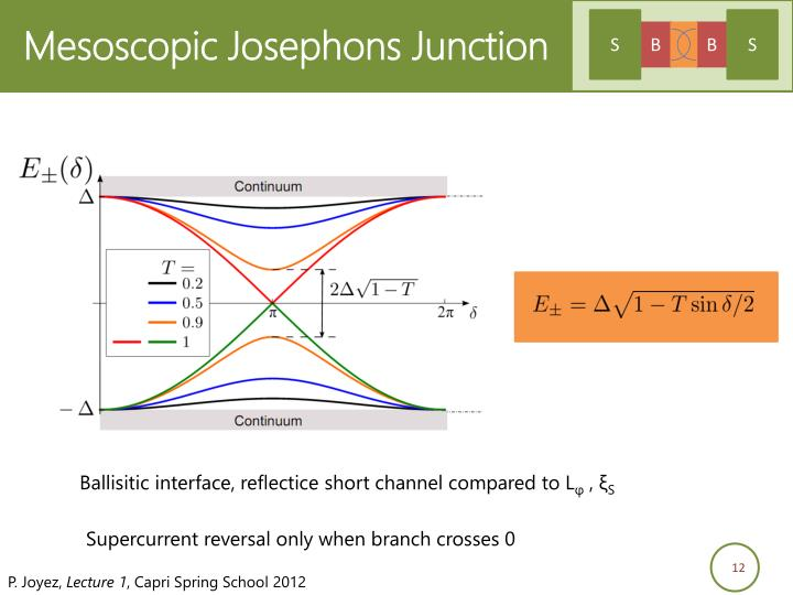 Mesoscopic Josephons Junction