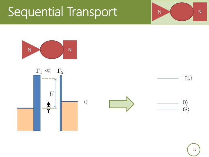 Sequential Transport