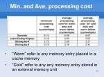 min and ave processing cost