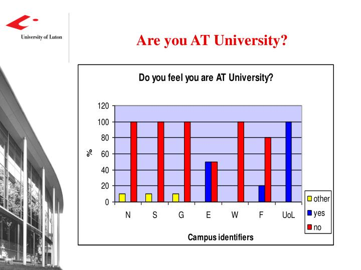 Are you AT University?