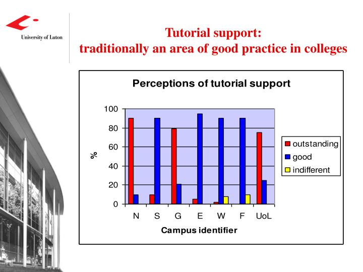 Tutorial support: