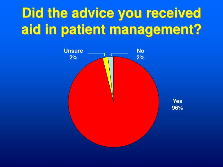Did the advice you received aid in patient management?