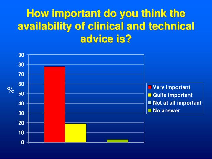 How important do you think the availability of clinical and technical advice is?