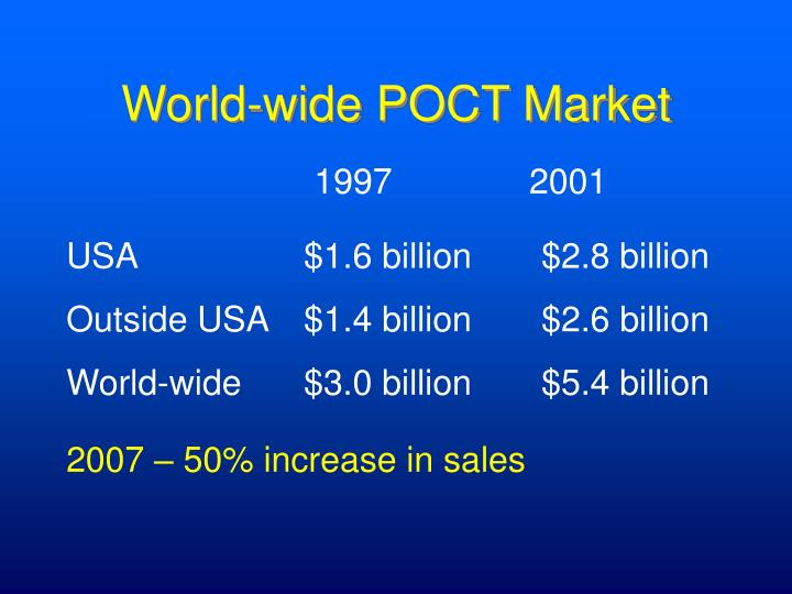 World-wide POCT Market