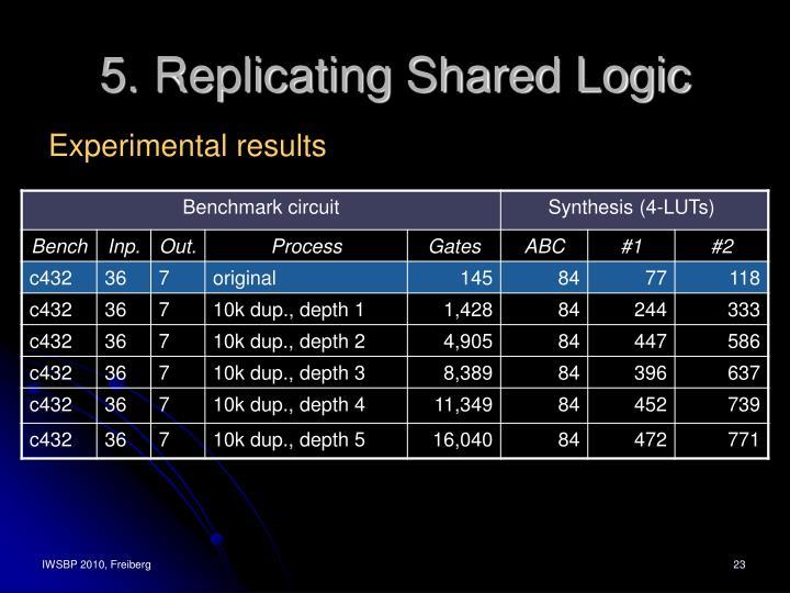 5. Replicating Shared Logic