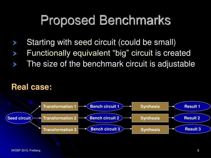 Proposed Benchmarks