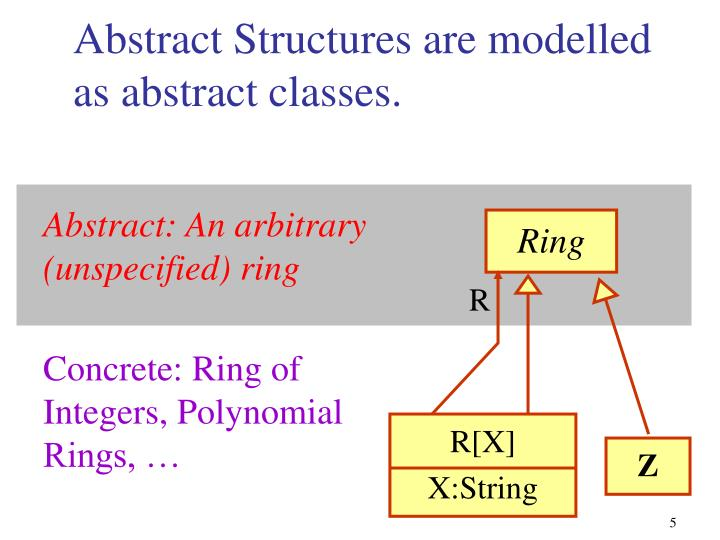 Abstract Structures are modelled as abstract classes.