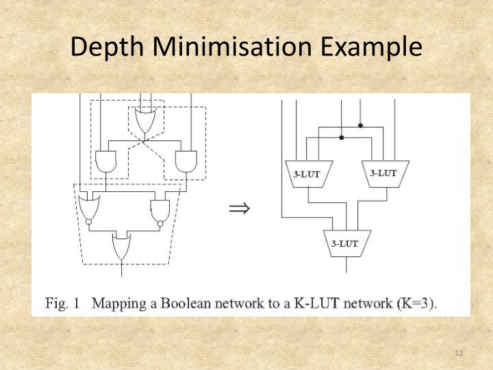 Depth Minimisation Example