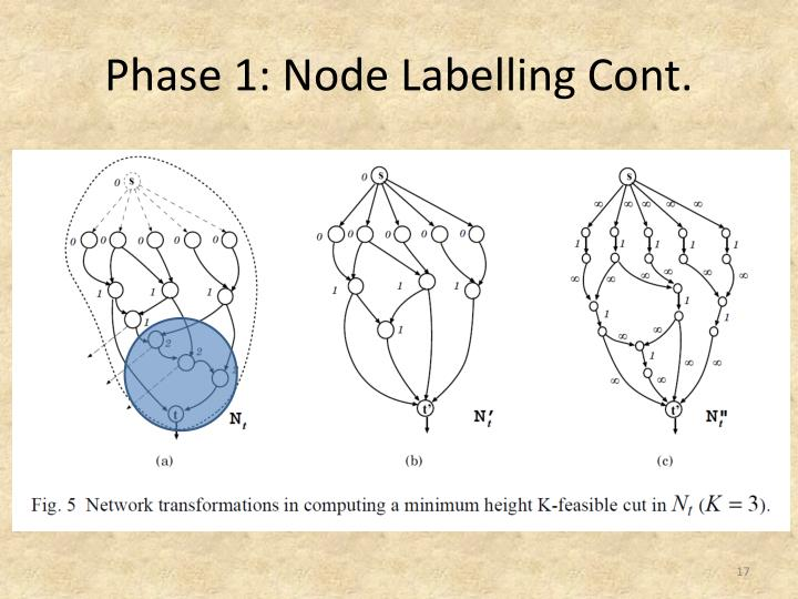 Phase 1: Node Labelling Cont.