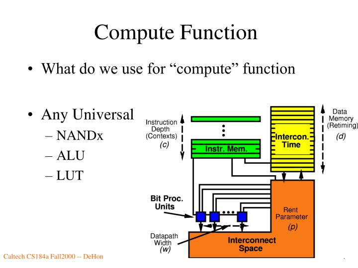 Compute Function