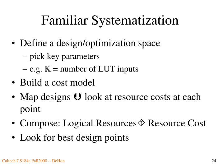 Familiar Systematization