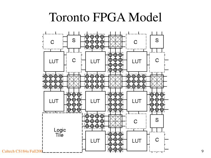 Toronto FPGA Model