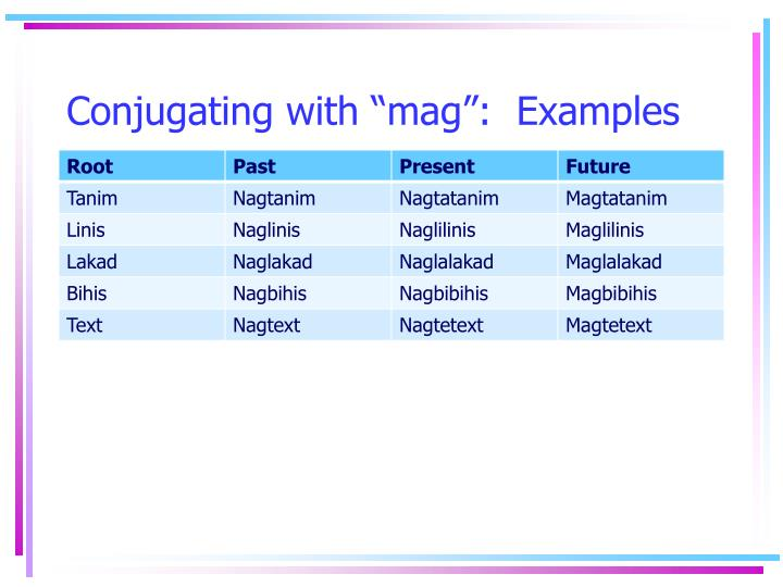 "Conjugating with ""mag"":  Examples"