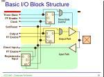 basic i o block structure