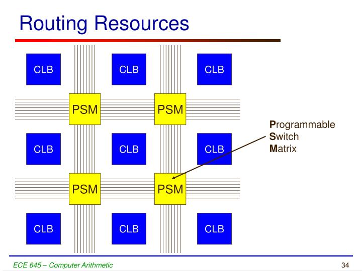 Routing Resources