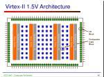 virtex ii 1 5v architecture