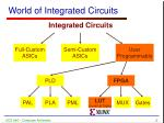 world of integrated circuits