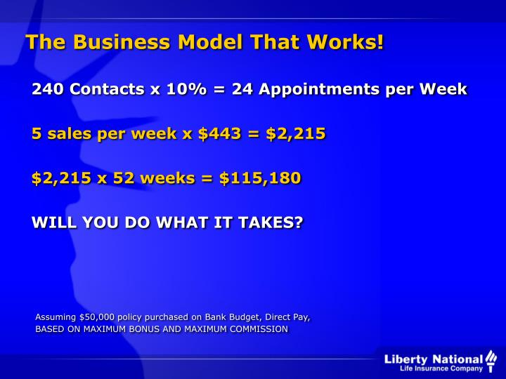 The Business Model That Works!