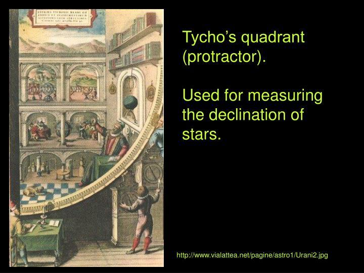 Tycho's quadrant