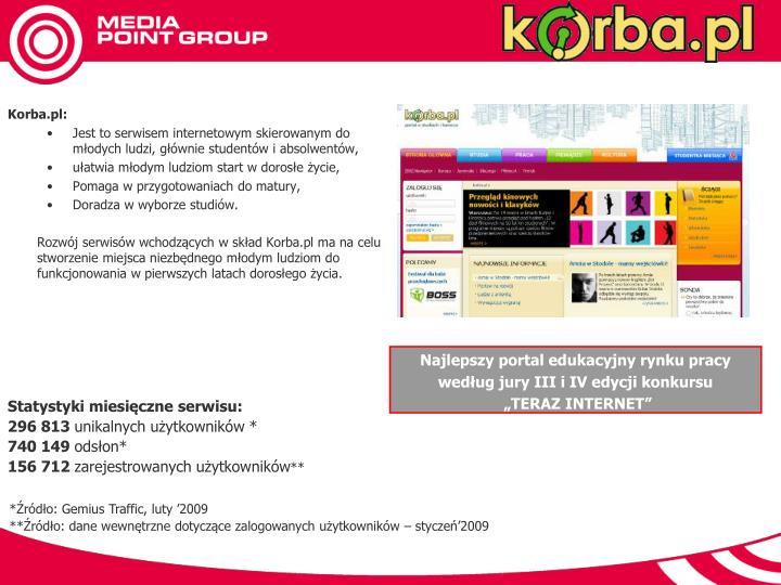 Korba.pl: